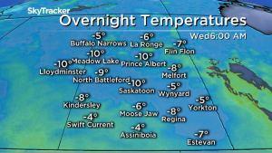 Saskatoon weather outlook: minus double digit temps return