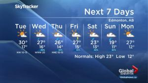Global Edmonton weather forecast: July 16