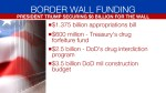 A look at how Trump declaring national emergency will provide funding for border wall