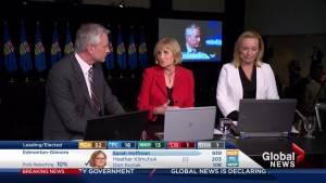 Alberta Election 2015: Panel Reaction to NDP Majority