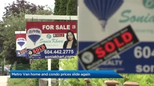 As prices cool, where is Metro Vancouver housing market going?