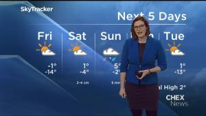 Risk of frostbite tonight, temperature climbing to -1°C for Friday