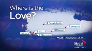 Most romantic cities in Canada 2017