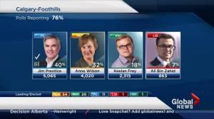 Alberta Election 2015: Will Jim Prentice resign?
