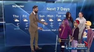 Special guests from Kids with Cancer Society help present Edmonton weather forecast