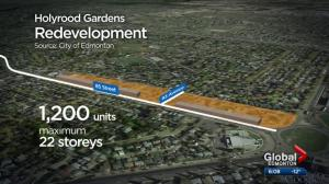 Holyrood development debated at Edmonton city council