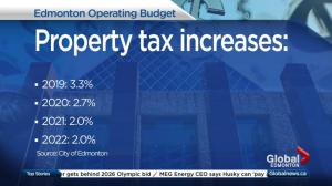 Edmonton's 4-year operating budget proposes 3.3% tax hike next year