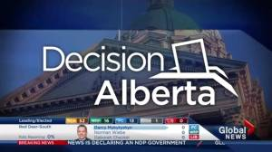 Alberta Election 2015: The Alberta election in five minutes