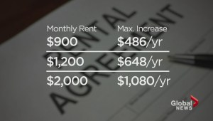 Some B.C. renters could face the largest rent increases in more than a decade next year