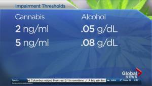 Proposed changes to Alberta impaired driving laws to include cannabis