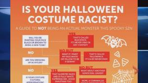 Dal student union flowchart explains if costumes fall under cultural