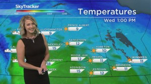 3-day forecast: warm Wednesday but wet weather for the weekend