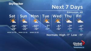 Global Edmonton weather forecast: March 1