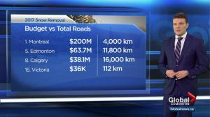 Does Edmonton's snow-clearing spending add up?