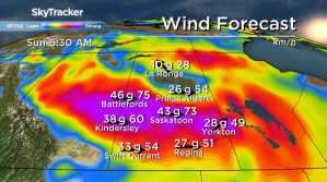 Saskatoon weather outlook: strong wind, rain & thunderstorm risk