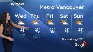 BC Evening Weather Forecast: Jul 19