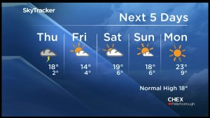 Rain and possible thunderstorms on the way for Thursday
