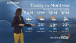 Global News Morning weather forecast: Tuesday, July 17