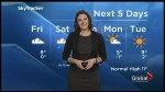 Cool temperatures and mixed precipitation expected for the weekend