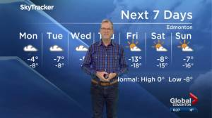Edmonton Weather Forecast: Nov. 12 (04:06)