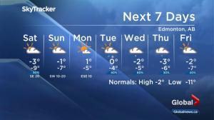 Global Edmonton weather forecast: Nov. 23