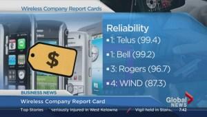 BIV: Wireless company report card