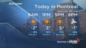Global News Morning weather forecast: Thursday April 11, 2019