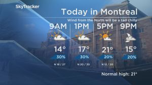 Global News Morning weather forecast: Friday May 24, 2019