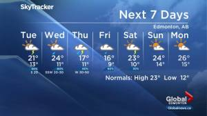 Global Edmonton weather forecast: July 15
