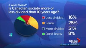 Poll: How divided is Canada as a country?