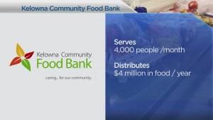 Kelowna community Food bank Christmas hampers in high demand