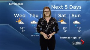 Sunshine for Wednesday, rain for Thursday for Peterborough area