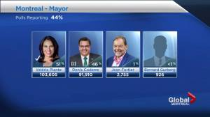 Valerie Plante declared mayor of Montreal