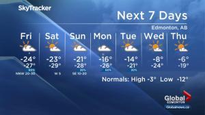 Global Edmonton weather forecast: Feb. 7
