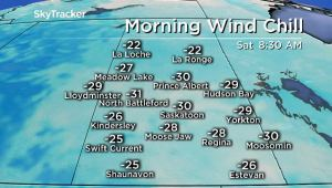 Saskatoon weather outlook: -30 wind chills, risk of frostbite
