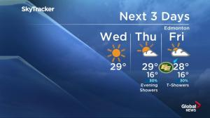 Edmonton early morning weather forecast: Wednesday, June 20, 2018