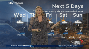 Global News Morning weather forecast: Wednesday, February 21
