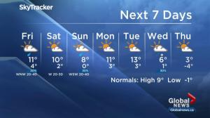 Global Edmonton weather forecast: Oct. 19