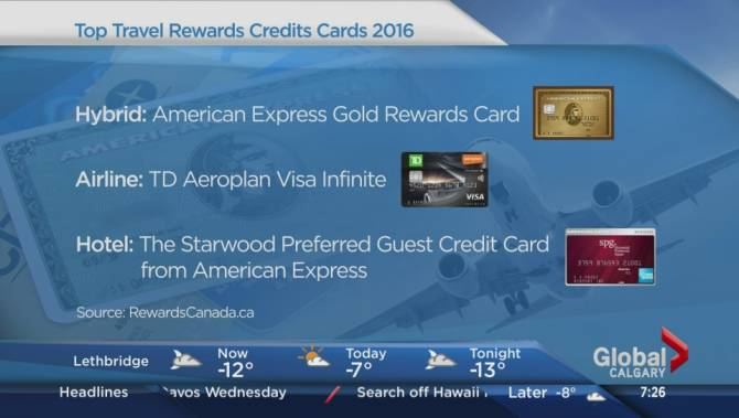 Canadas best credit cards to rack up travel rewards points watch last years top travel rewards credit cards reheart Gallery