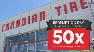 Canadian Tire loyalty offer a bust for customer