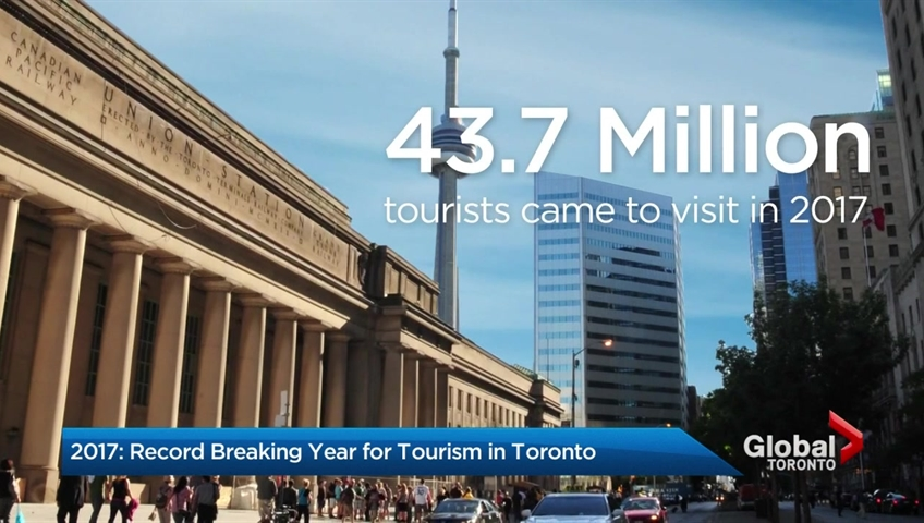 Toronto broke visitor records in 2017, 43.7 million visitors spent $8.8 billion