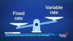 How interest rate hike will affect your mortgage