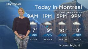 Global News Morning weather forecast: Tuesday May 14, 2019