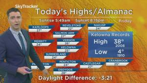 Kelowna Weather Forecast: August 16
