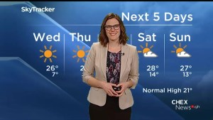 Above seasonal temperatures and sunshine to finish the week
