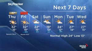 Heat warning in place for Edmonton, surrounding areas