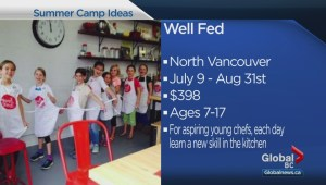 YoYoMama's summer camp for kids