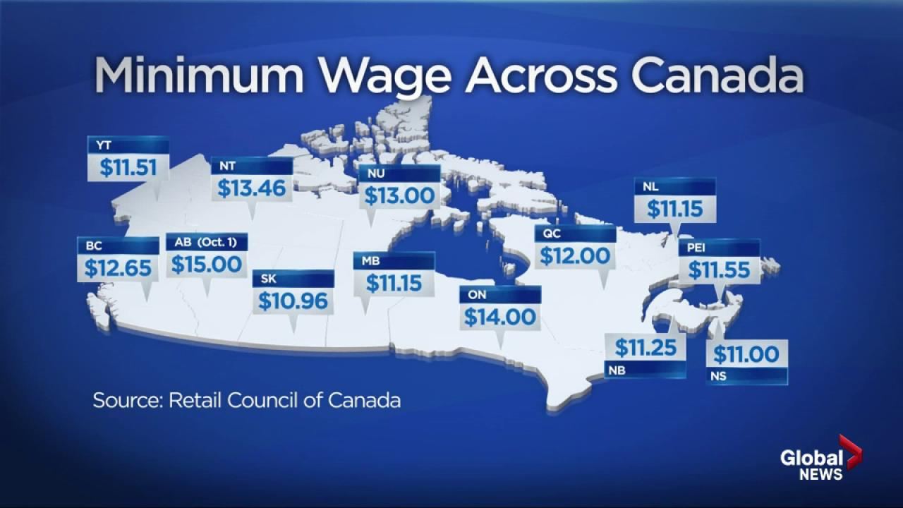 Sask. minimum wage increasing to $11.06 an hour