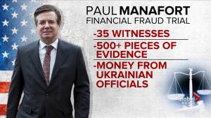 Ex-Donald Trump campaign chairman Paul Manafort faces life in prison as trial gets underway