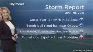 Severe weather recap + 3-day forecast: June 15, 2018